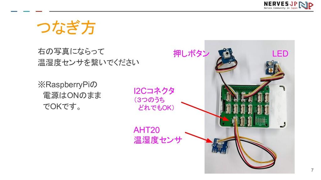 つなぎ方 右の写真にならって 温湿度センサを繋いでください ※RaspberryPiの  電源...