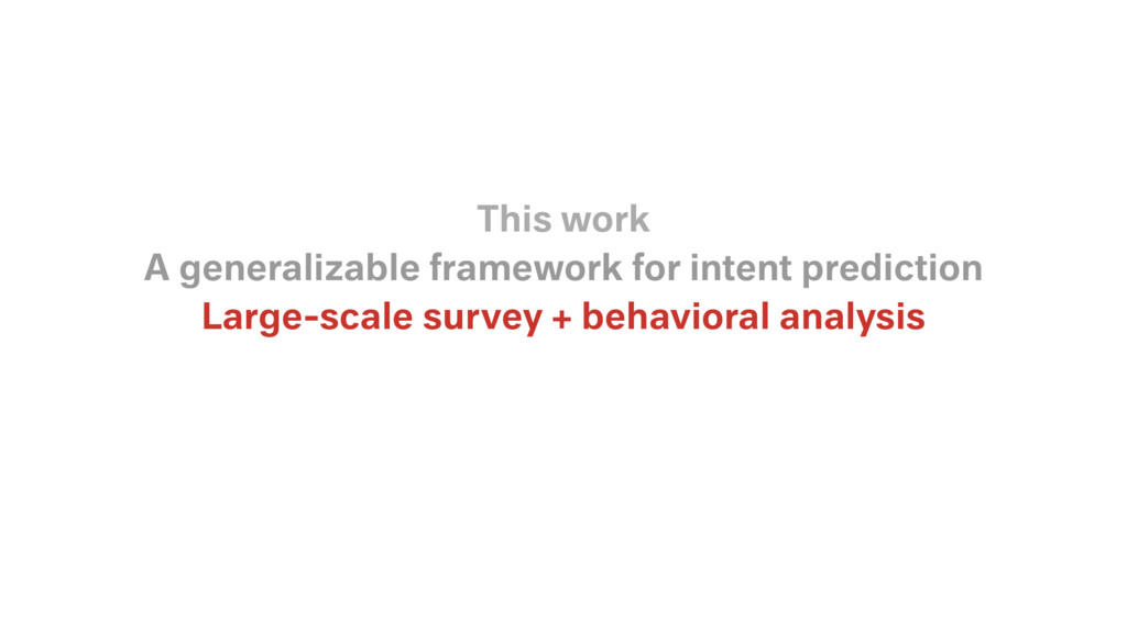 Large-scale survey + behavioral analysis A gene...