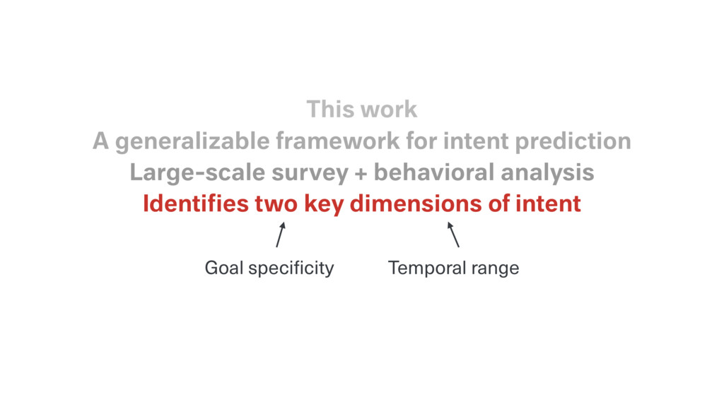 Identifies two key dimensions of intent Large-sc...