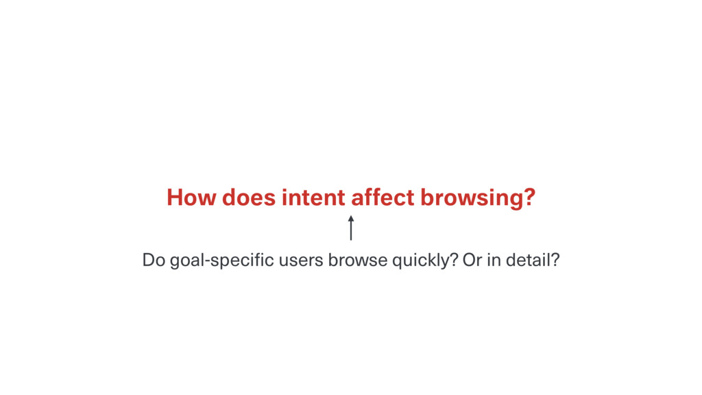 How does intent affect browsing? Do goal-specif...