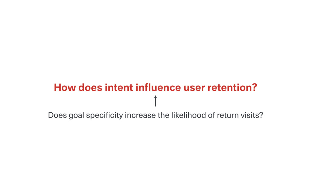 How does intent influence user retention? Does g...