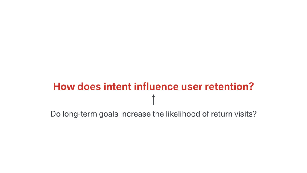 How does intent influence user retention? Do lon...