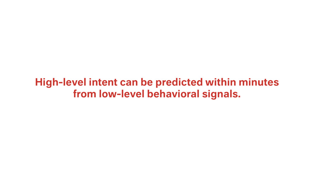High-level intent can be predicted within minut...