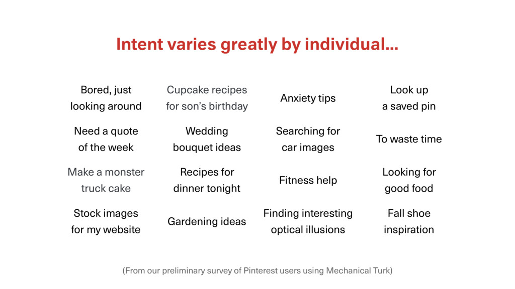 Intent varies greatly by individual… (From our ...