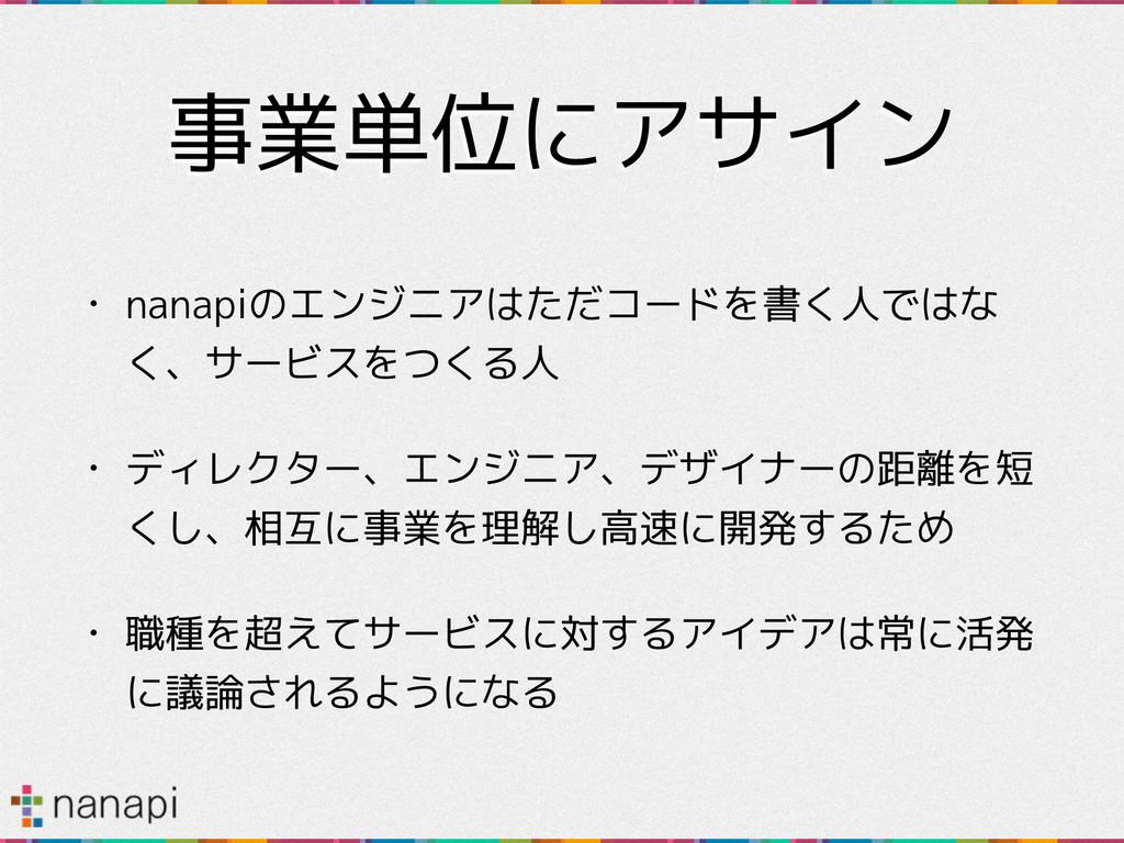 事業単位にアサイン • nanapiのエンジニアはただコードを書く人ではな く、サービスをつく...