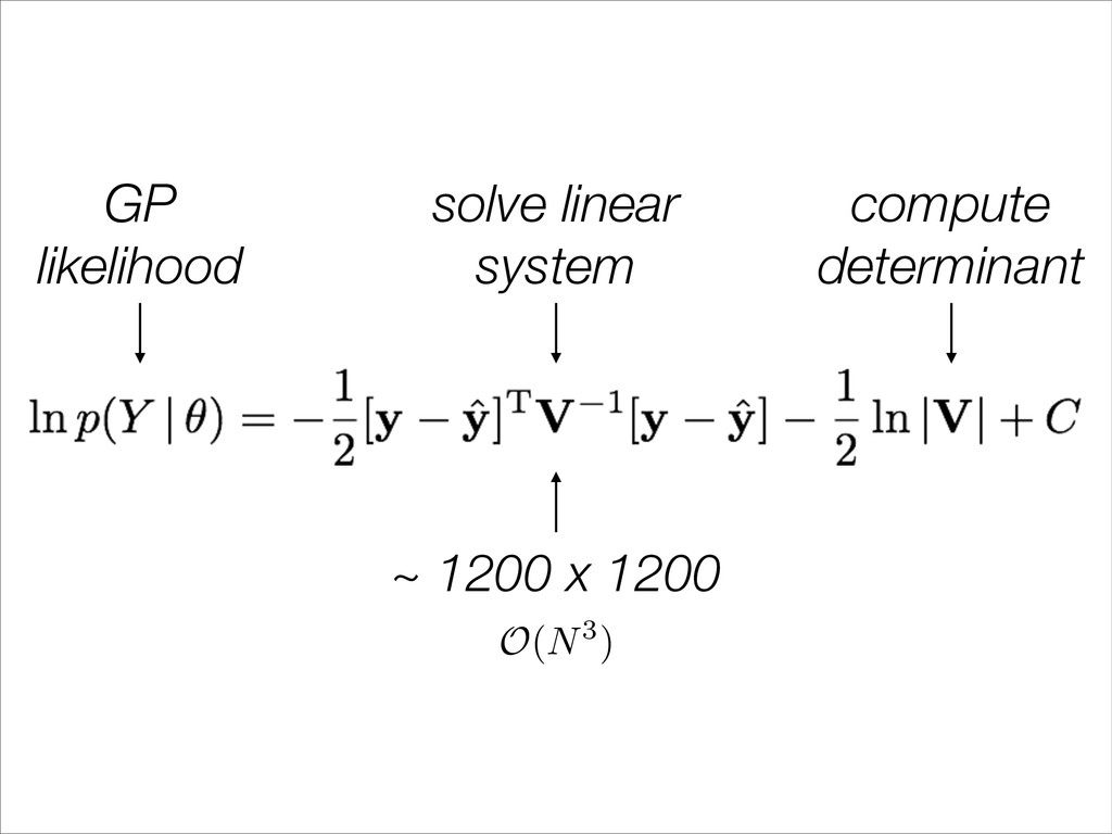 solve linear system compute determinant GP like...