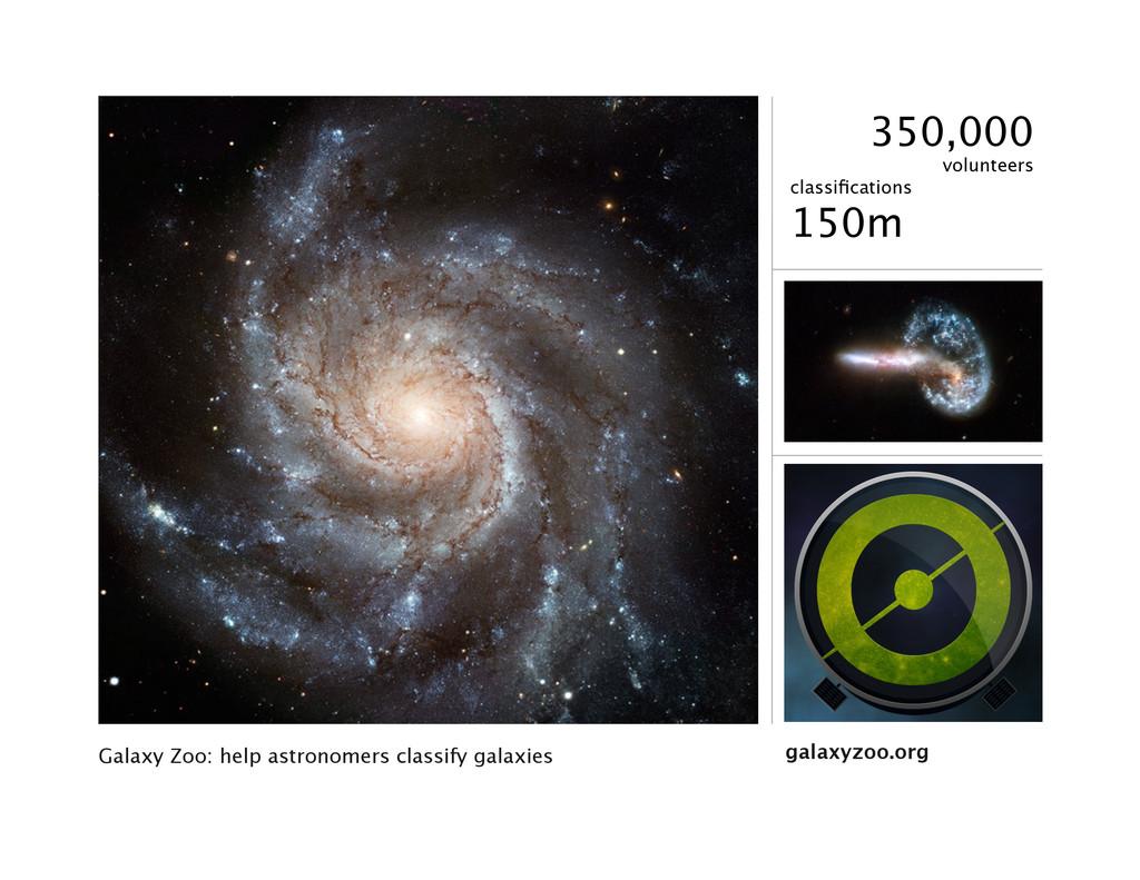 Galaxy Zoo: help astronomers classify galaxies...
