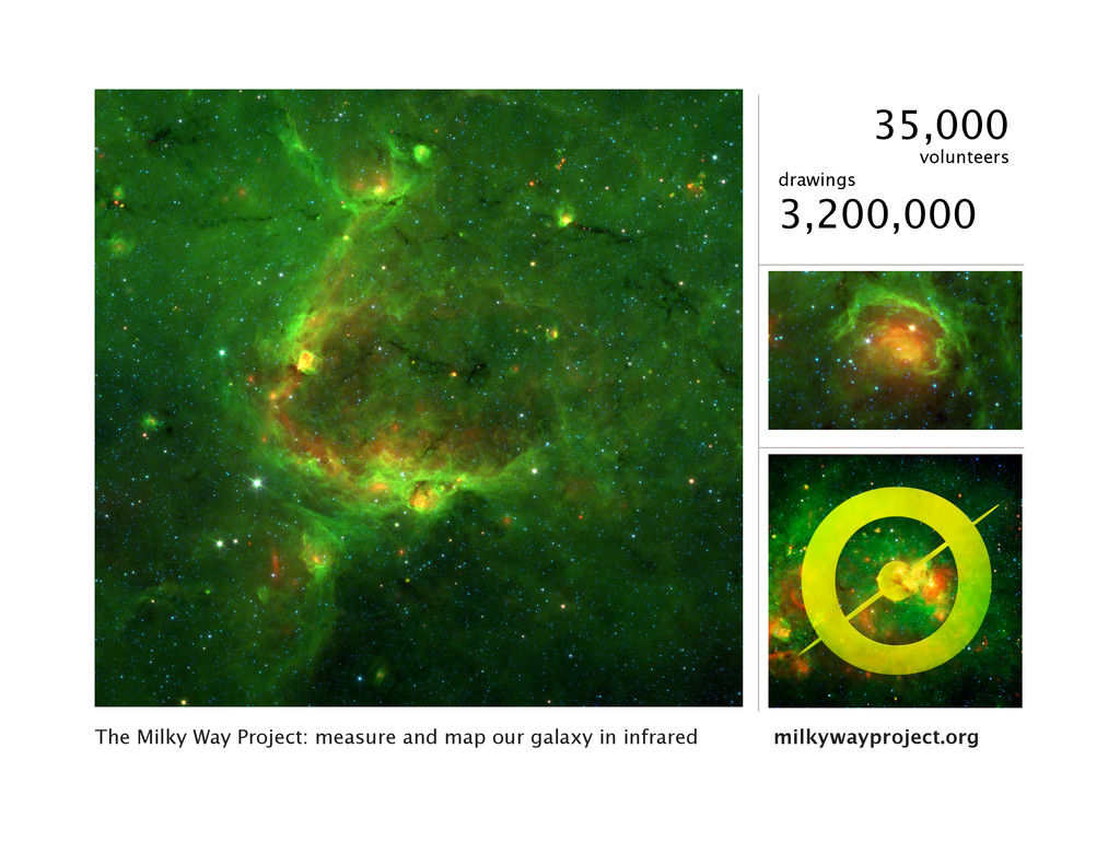 The Milky Way Project: measure and map our gala...