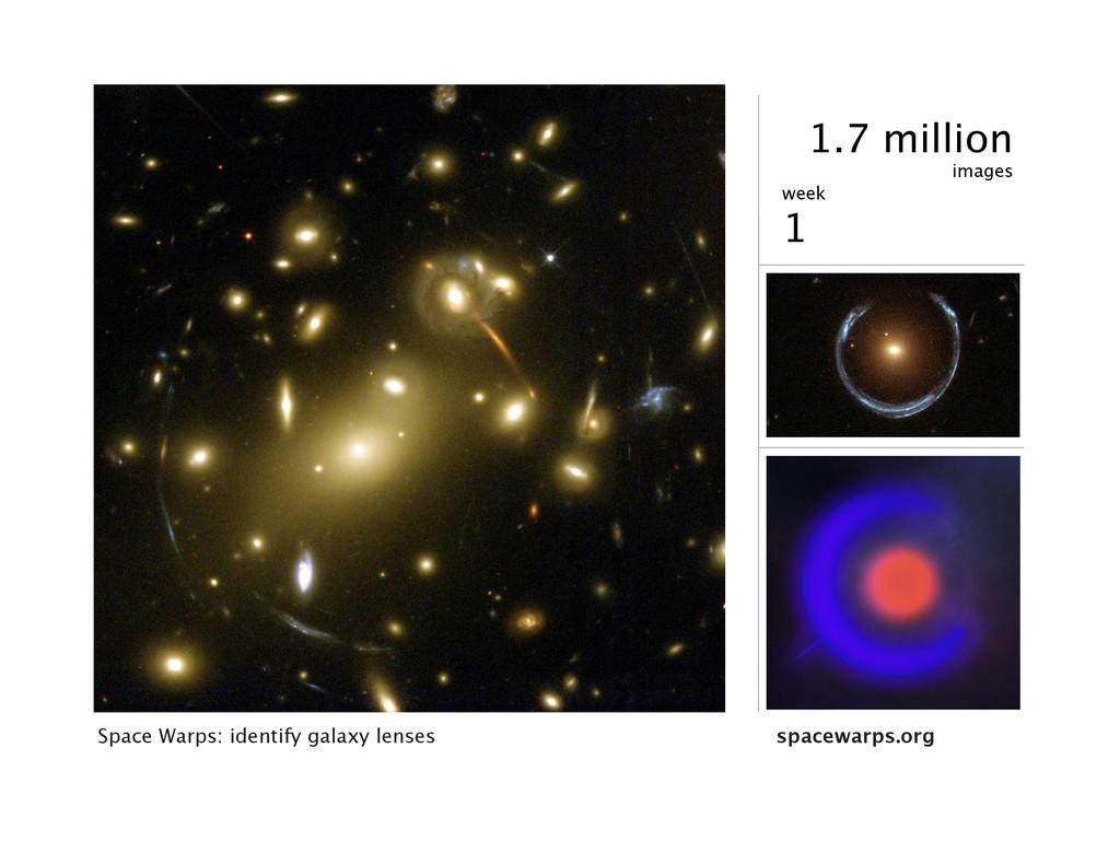 Space Warps: identify galaxy lenses spacewarps....