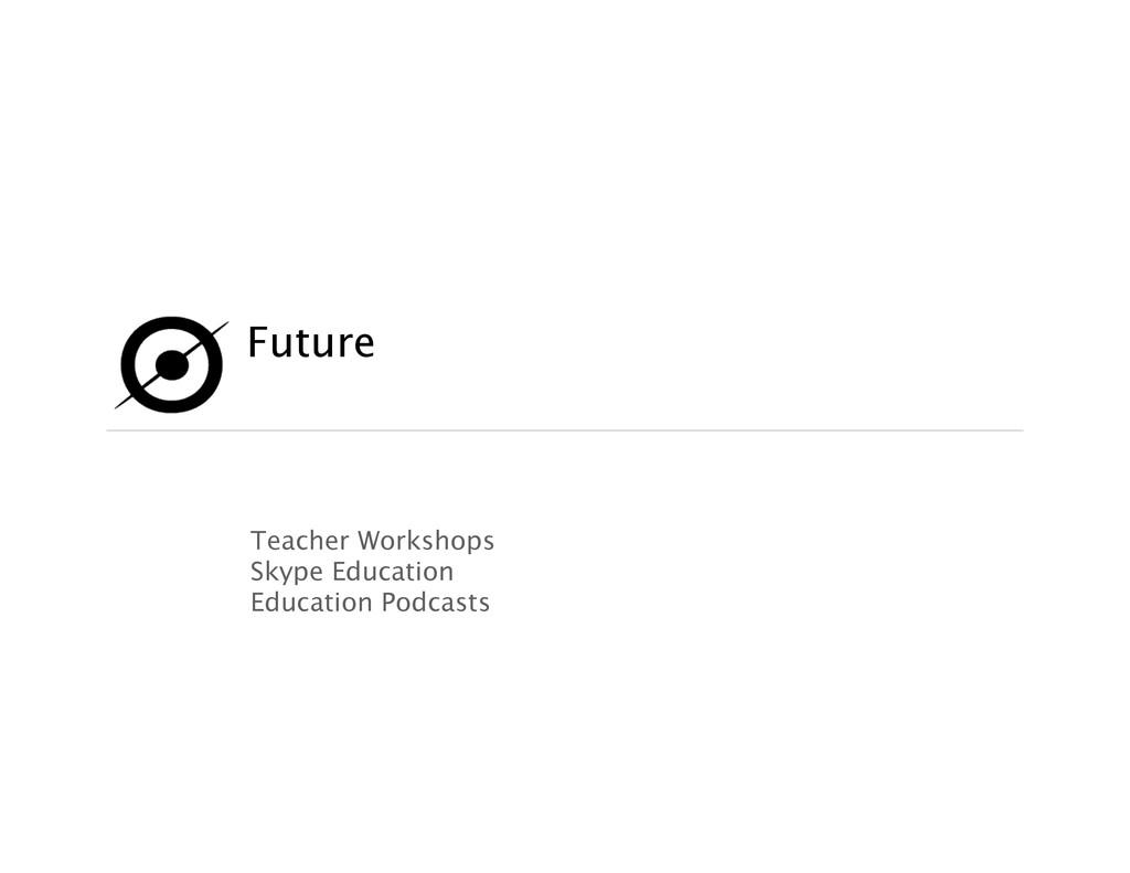 Future   Teacher Workshops Skype Education...
