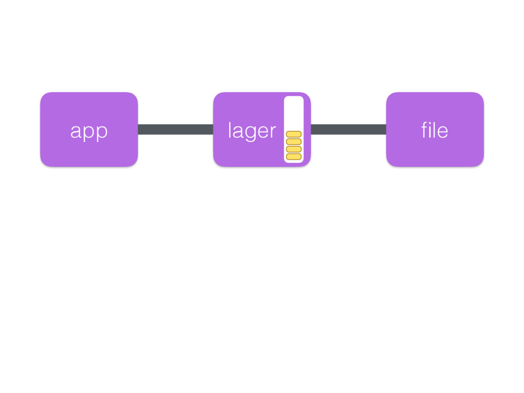 lager app file