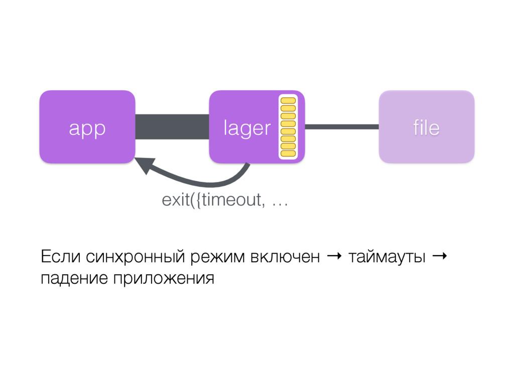 lager app file Если синхронный режим включен → т...