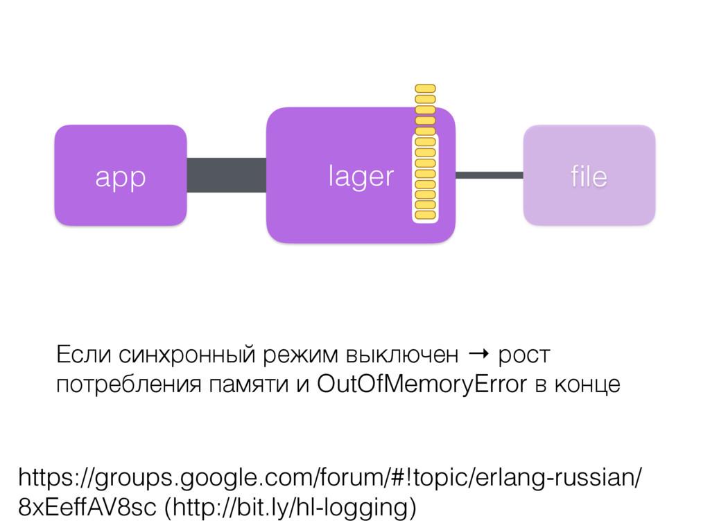 lager app file Если синхронный режим выключен → ...