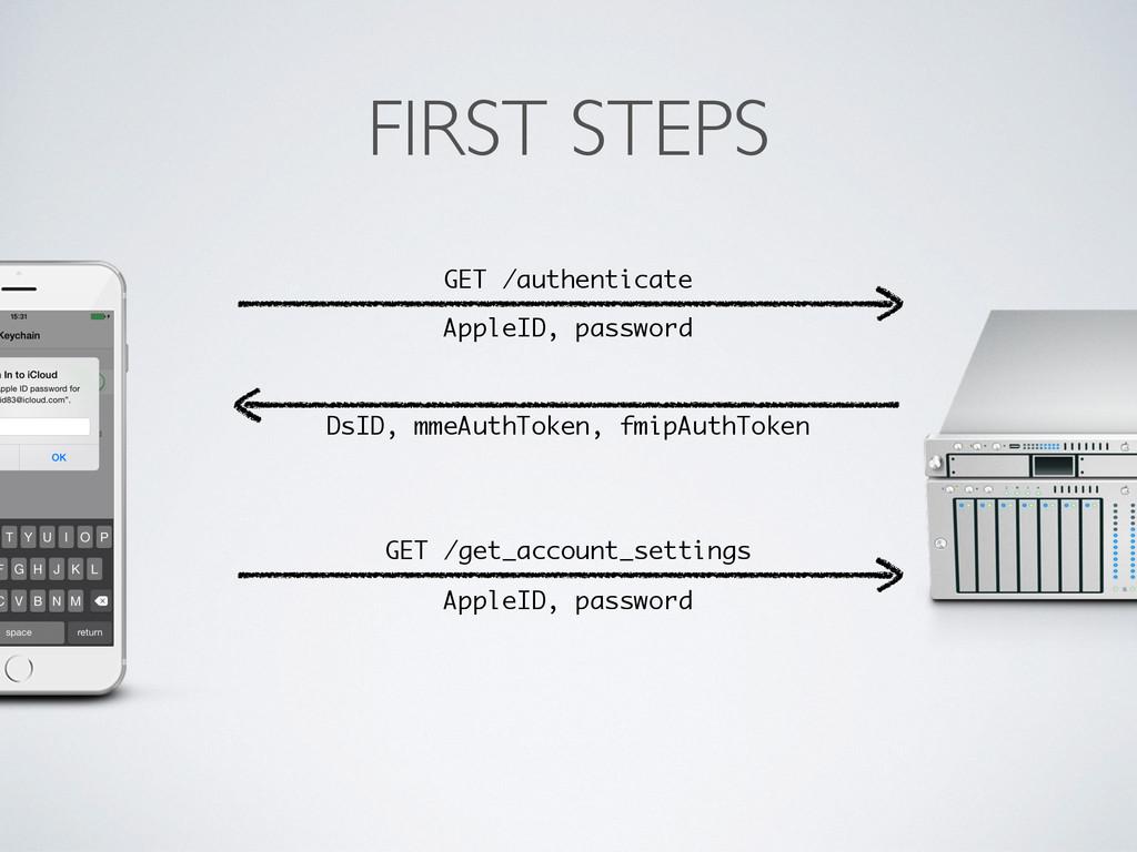 FIRST STEPS DsID, mmeAuthToken, fmipAuthToken G...