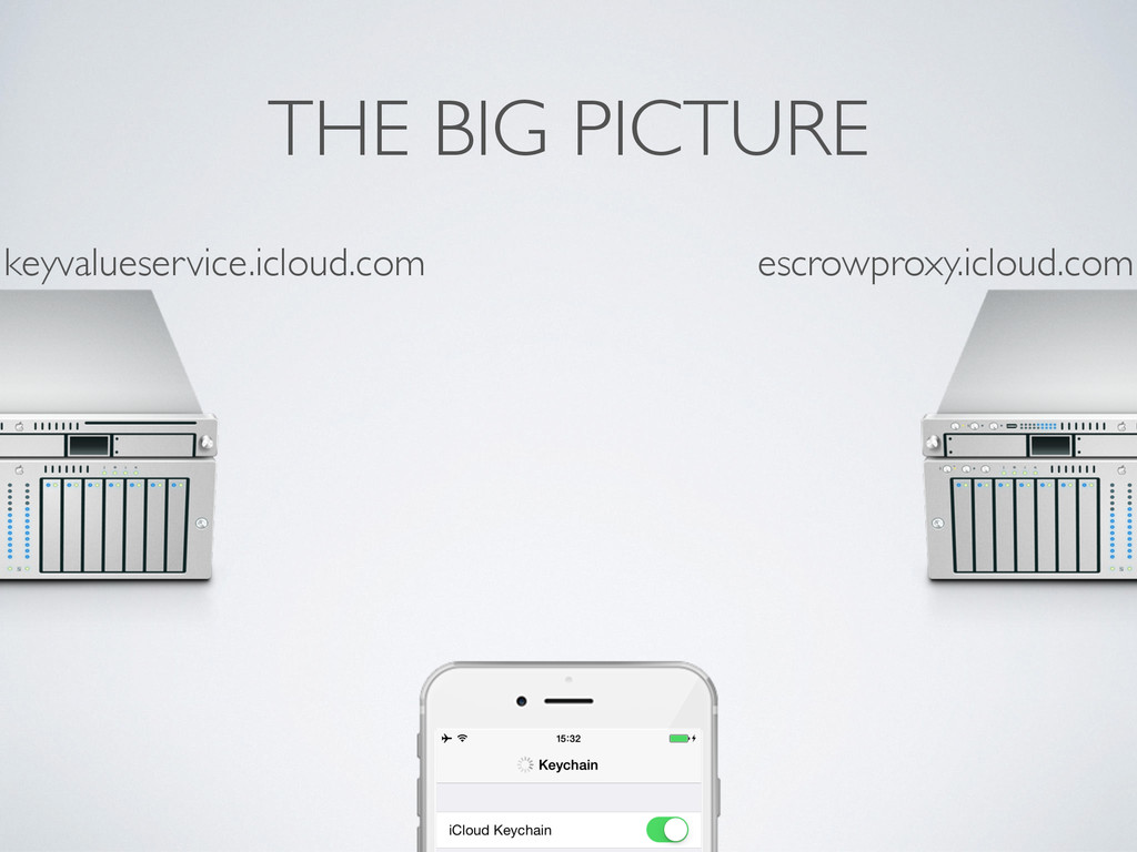 THE BIG PICTURE escrowproxy.icloud.com keyvalue...