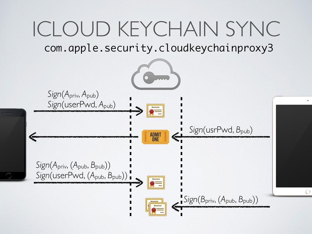 ICLOUD KEYCHAIN SYNC com.apple.security.cloudke...
