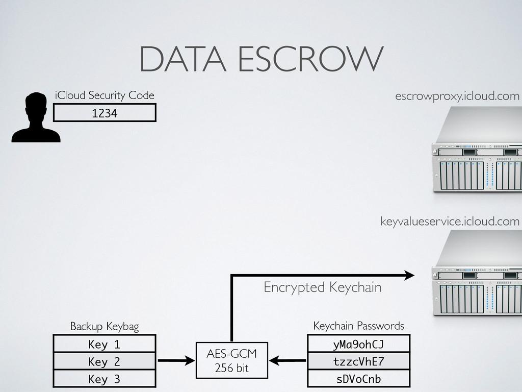 DATA ESCROW Backup Keybag Key 1 Key 2 Key 3 esc...