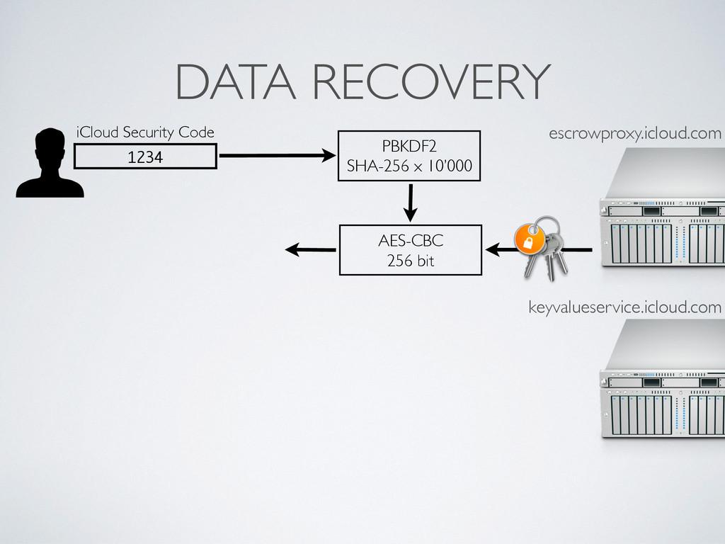 DATA RECOVERY PBKDF2 SHA-256 x 10'000 AES-CBC 2...