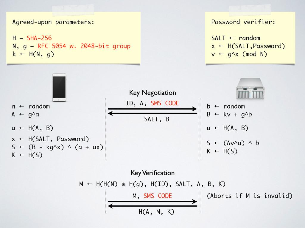 Key Negotiation a ← random A ← g^a b ← random B...