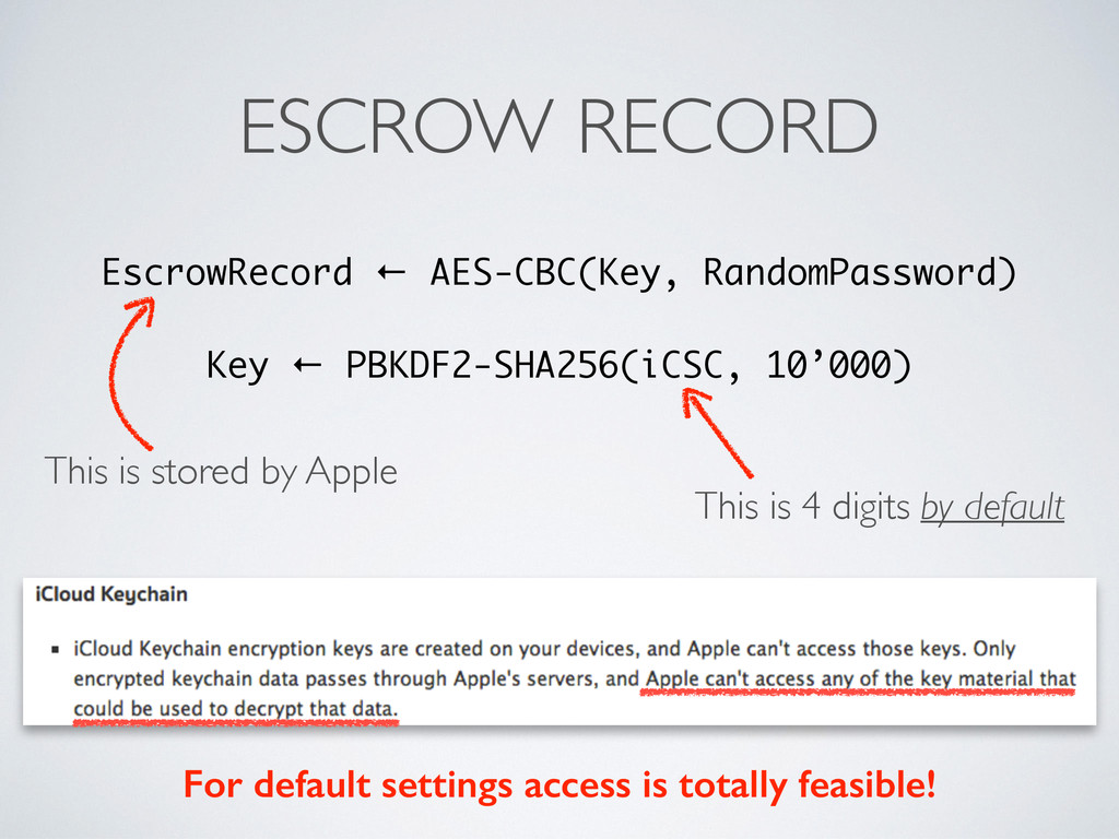 ESCROW RECORD EscrowRecord ← AES-CBC(Key, Rando...