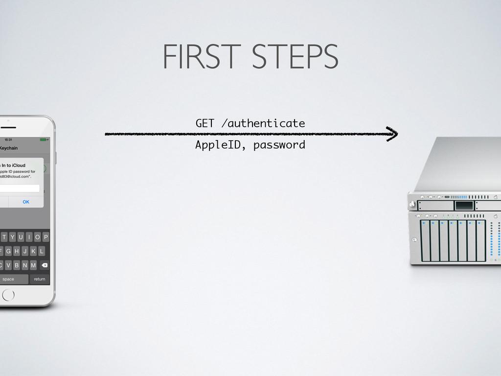FIRST STEPS GET /authenticate AppleID, password