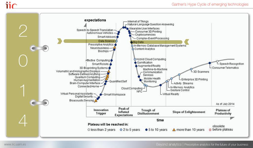 Beyond analytics | Prescriptive analytics for t...