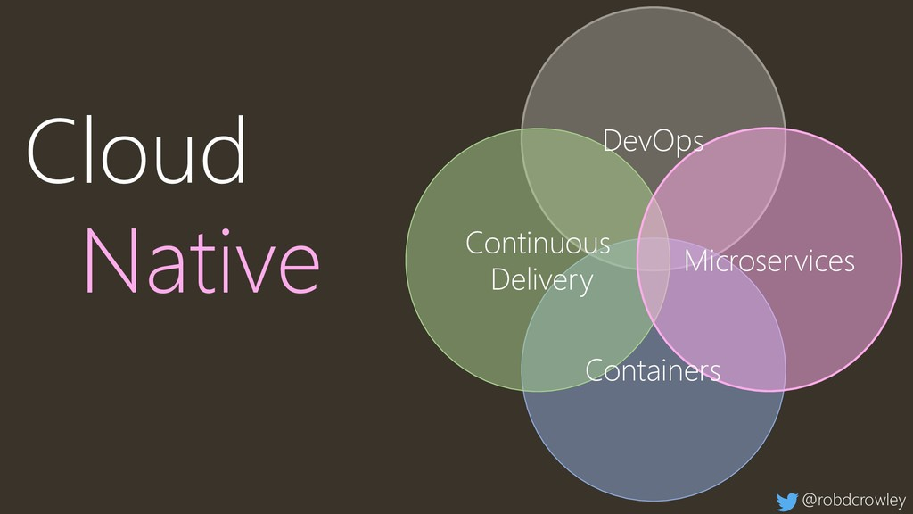 Continuous Delivery Microservices Cloud Native ...