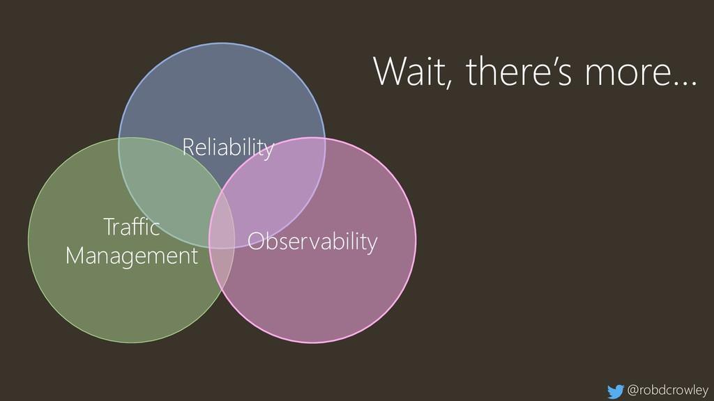 Traffic Management Observability Reliability Wa...