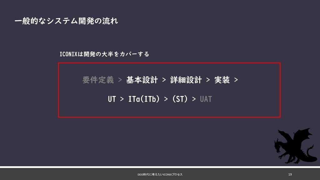 DDD時代に考えたいICONIXプロセス 19 要件定義 > 基本設計 > 詳細設計 > 実装...