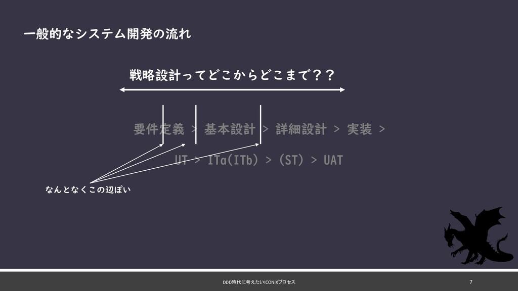 DDD時代に考えたいICONIXプロセス 7 要件定義 > 基本設計 > 詳細設計 > 実装 ...