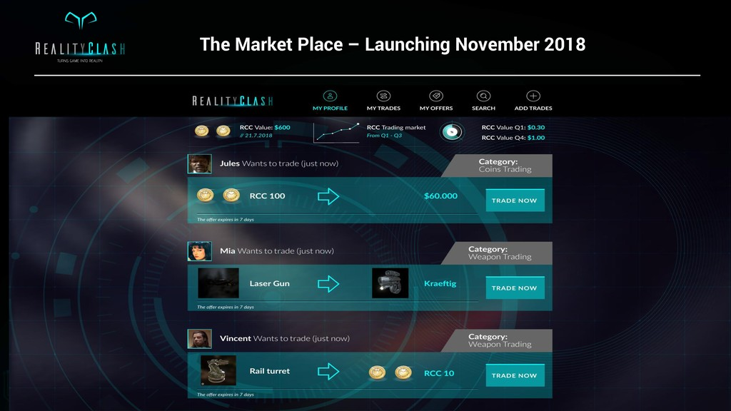 The Market Place – Launching November 2018