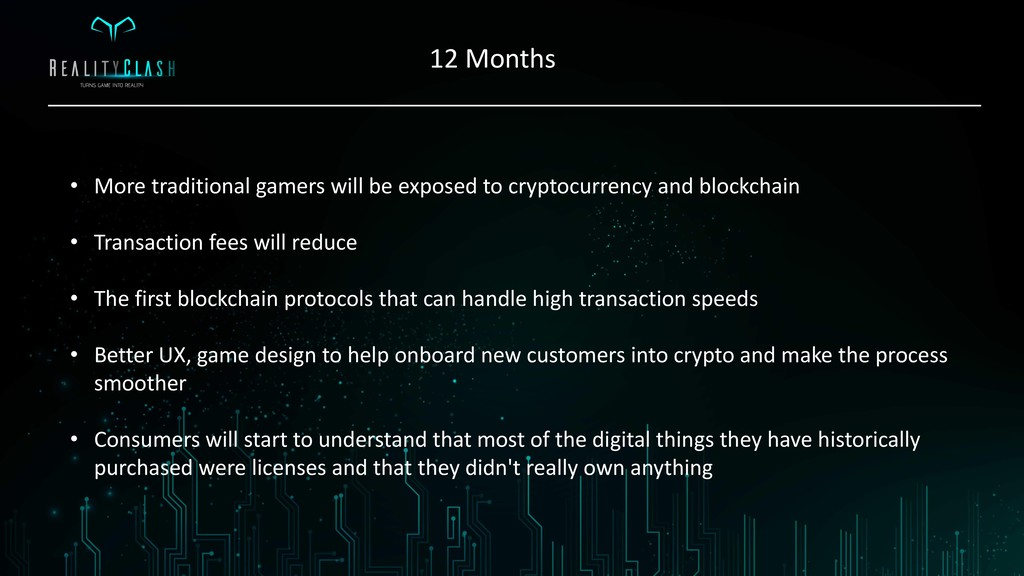 12 Months • More traditional gamers will be exp...