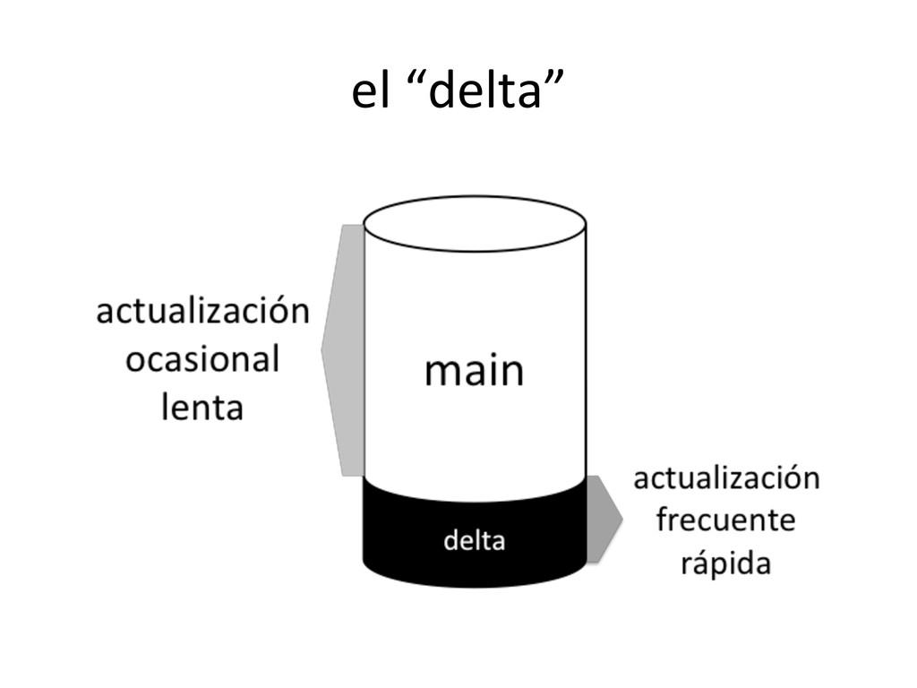 """el """"delta"""""""