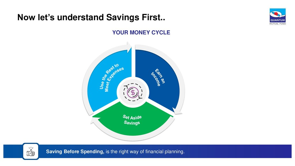 Now let's understand Savings First.. Saving Bef...