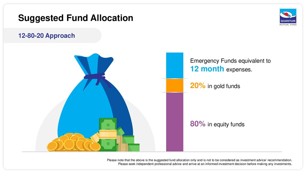 Suggested Fund Allocation 12-80-20 Approach Eme...
