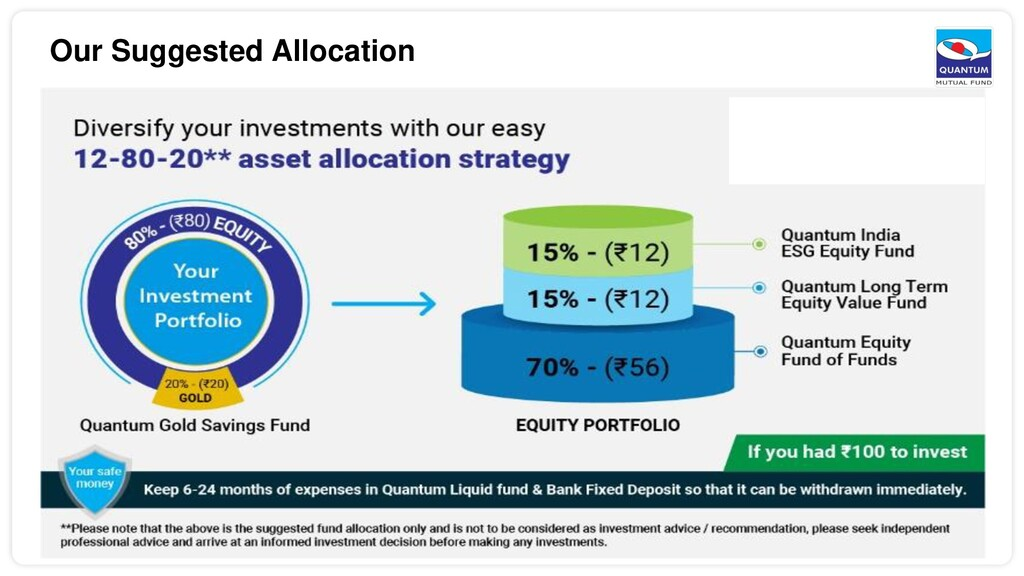 Our Suggested Allocation