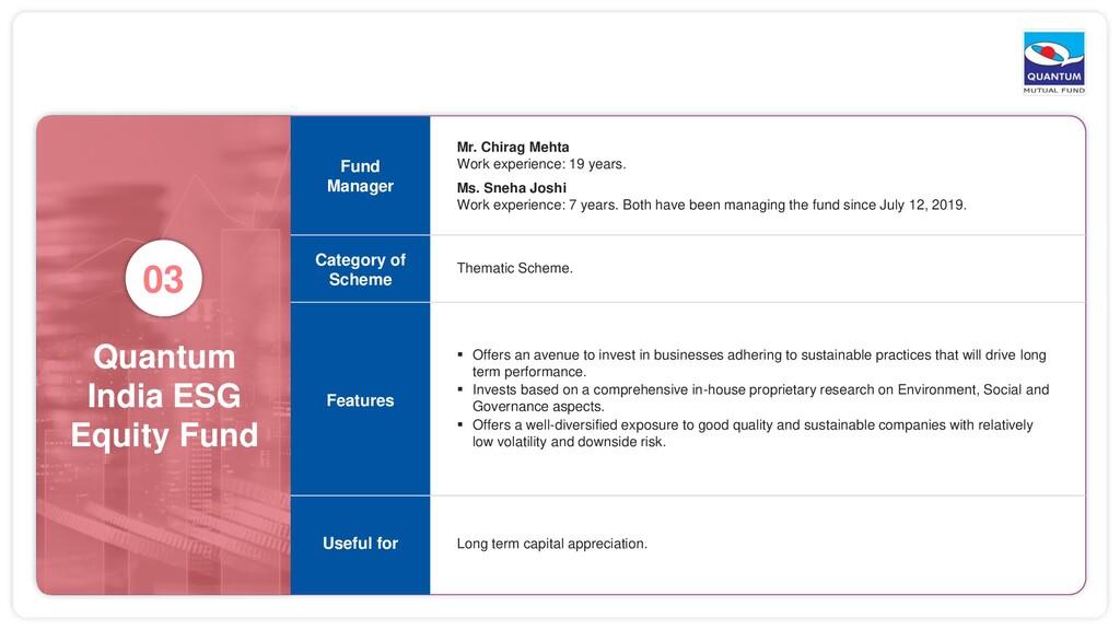 Quantum India ESG Equity Fund 03 Mr. Chirag Meh...