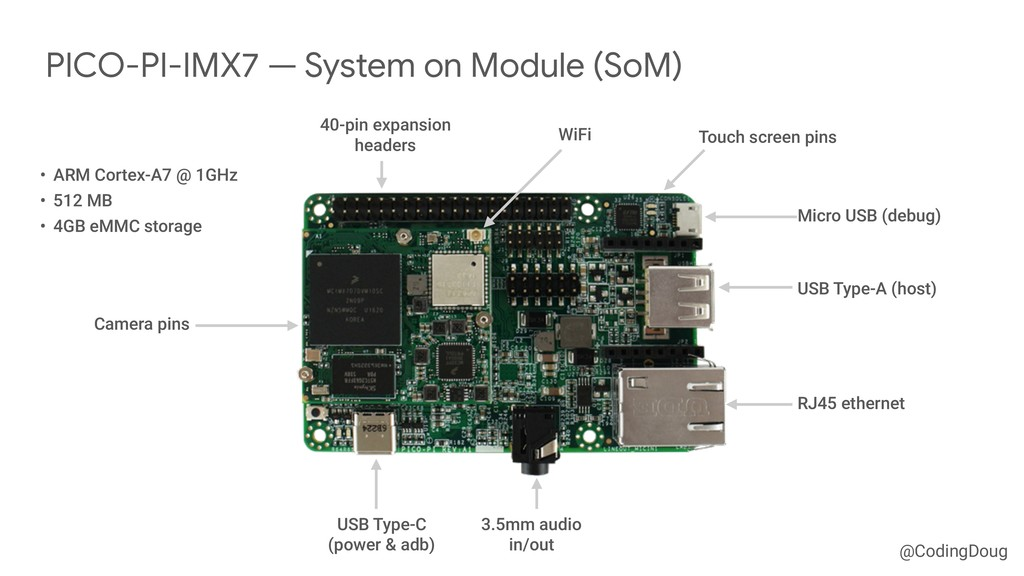 @CodingDoug 3.5mm audio in/out RJ45 ethernet US...