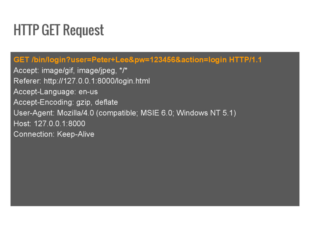 HTTP GET Request GET /bin/login?user=Peter+Lee&...