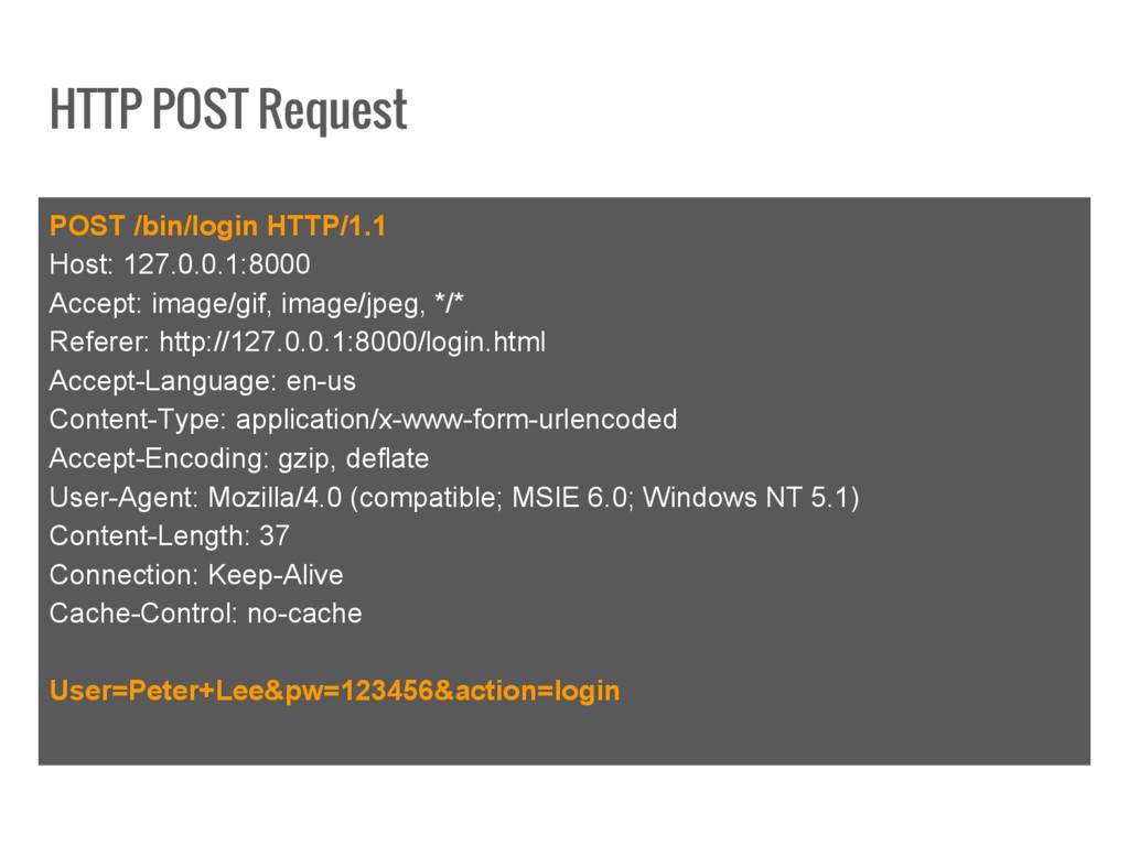 HTTP POST Request POST /bin/login HTTP/1.1 Host...