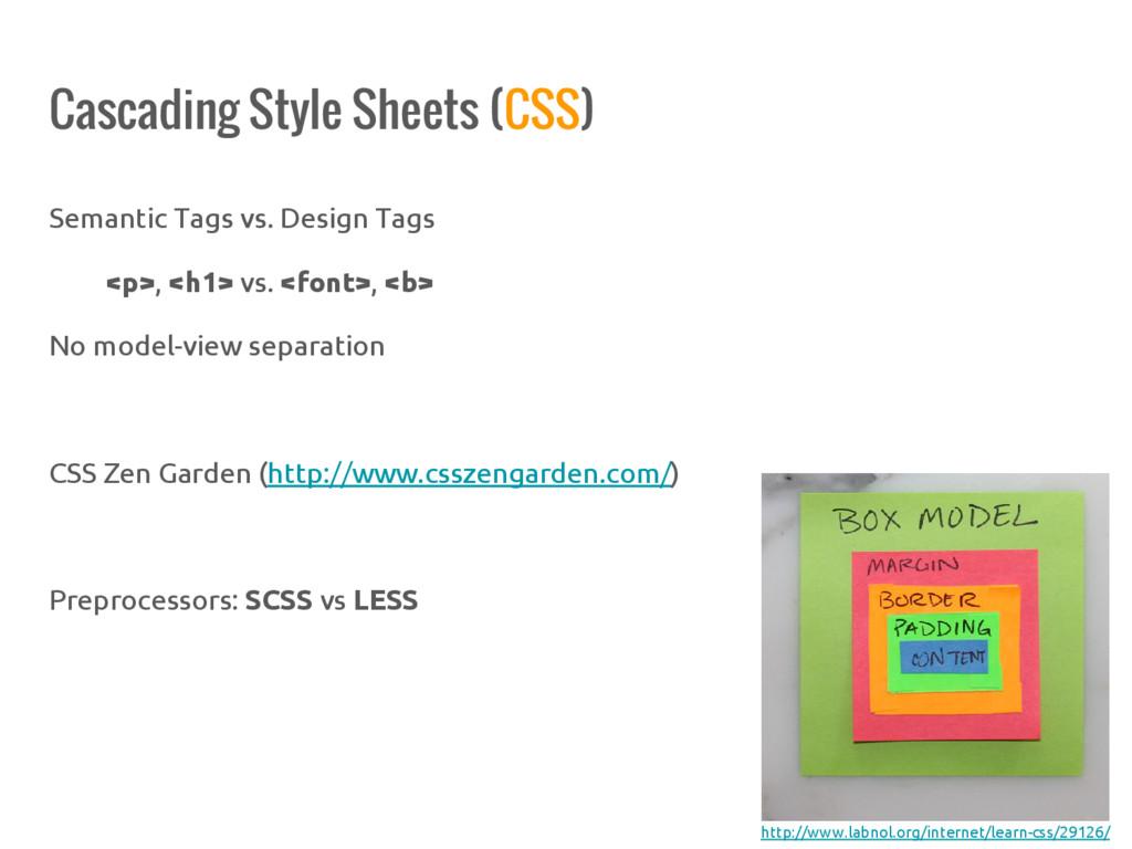 Cascading Style Sheets (CSS) Semantic Tags vs. ...