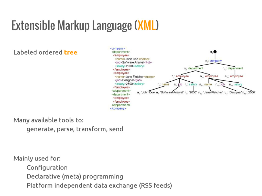 Extensible Markup Language (XML) Labeled ordere...
