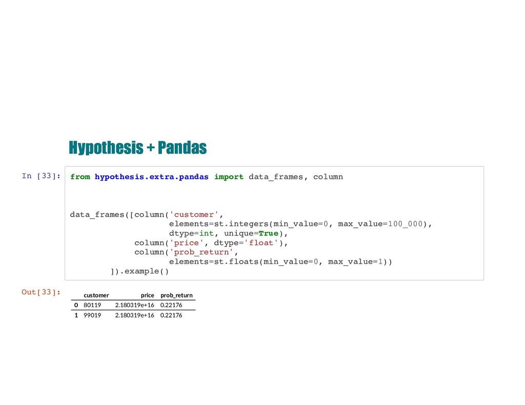 Hypothesis + Pandas Hypothesis + Pandas In [33]...