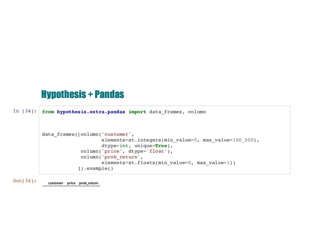 Hypothesis + Pandas Hypothesis + Pandas In [34]...