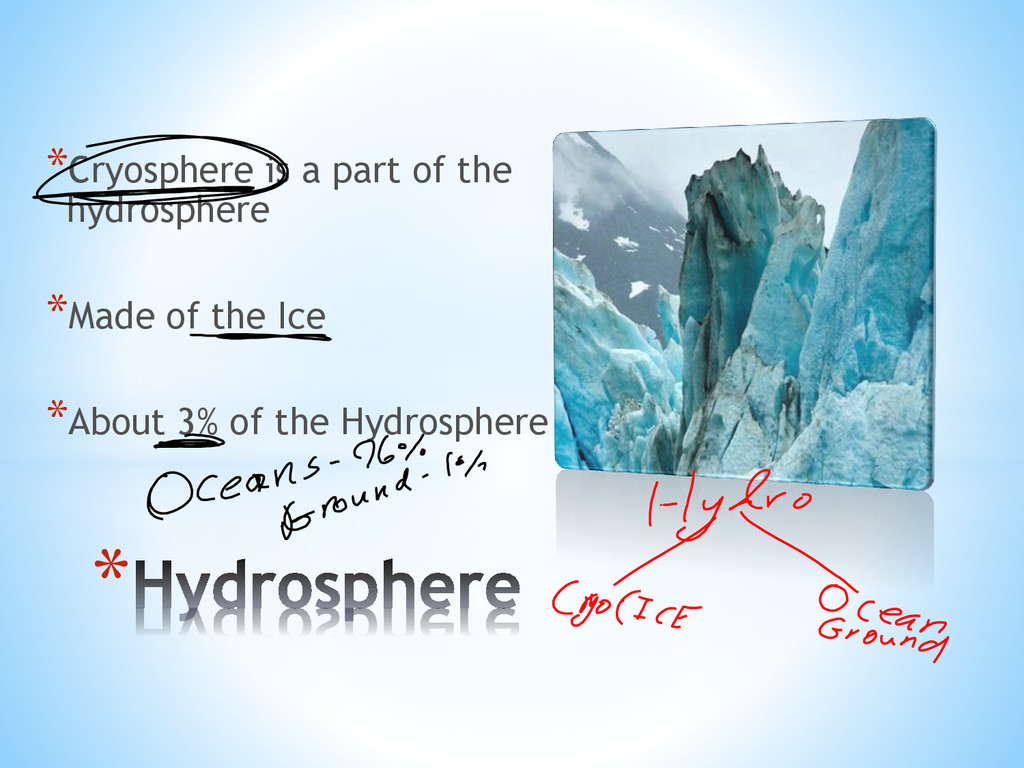 *Cryosphere is a part of the hydrosphere *Made ...