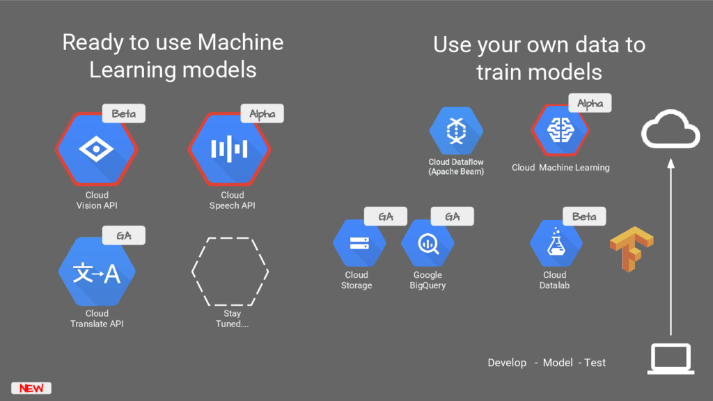 Ready to use Machine Learning models Use your o...