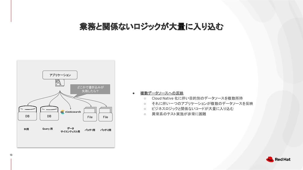 業務と関係ないロジックが大量に入り込む 13 ● 複数データソースへの反映 ○ Cloud N...