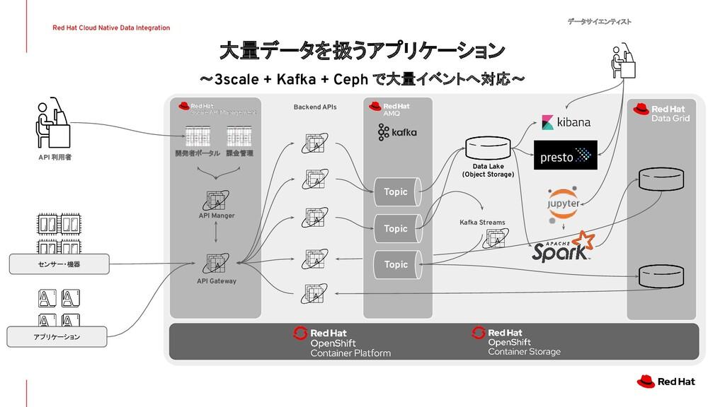 大量データを扱うアプリケーション 〜3scale + Kafka + Ceph で大量イベント...