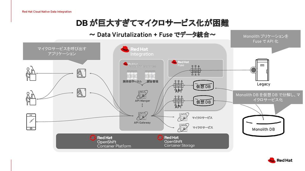 DB が巨大すぎてマイクロサービス化が困難 〜 Data Virutalization + F...
