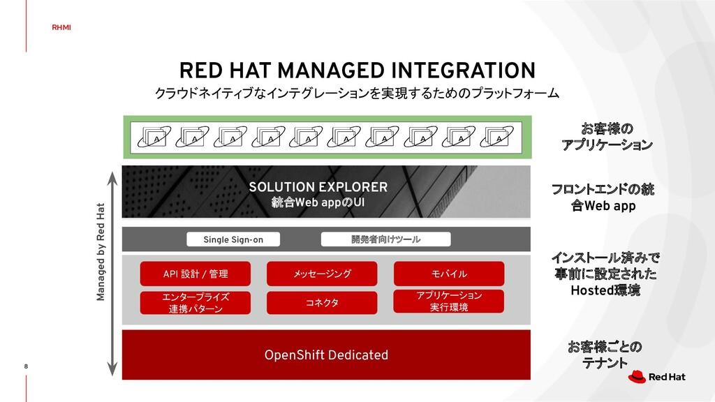 8 RHMI RED HAT MANAGED INTEGRATION クラウドネイティブなイン...